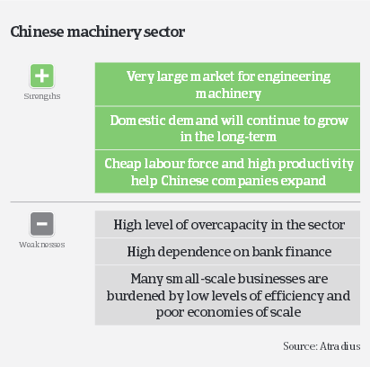 MM_Chinese_machinery_sector_strengths_weaknesses