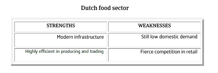 MM_Dutch_food_sector_strengths_weaknesses