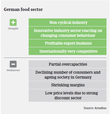 German food sector: strengths and weaknesses
