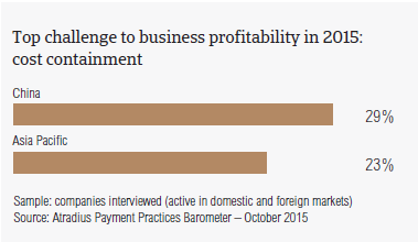 Top challenge to business profitability in 2015: cost containment.